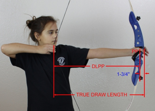 Determine Proper Draw Length For Optimum Performance