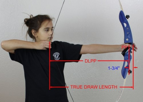 True draw length measurement