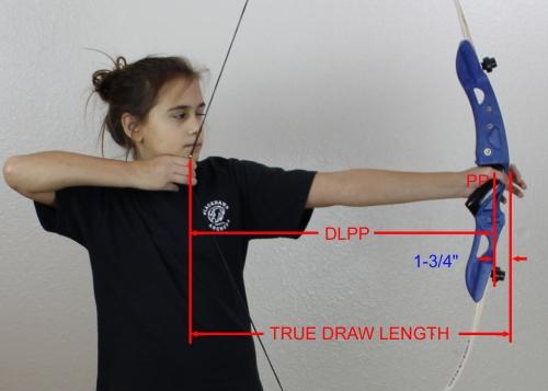 True draw length measurement