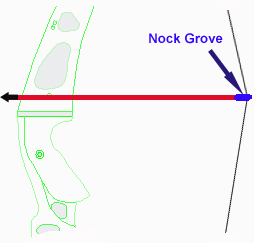 Nock grove for draw length